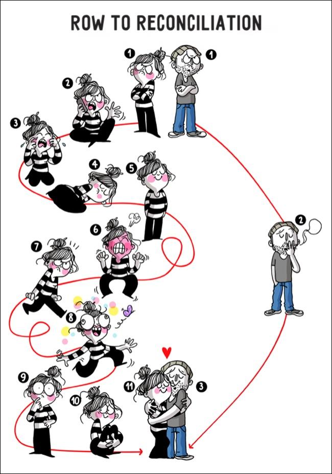 10 Ilustrações Que Explicam Exatamente O Que É Ser Mulher (5)